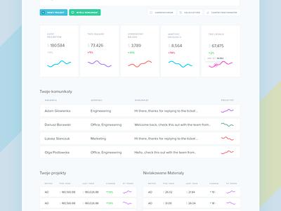 MTC Dashboard magyari kalman stats management project graphs dashboard steel