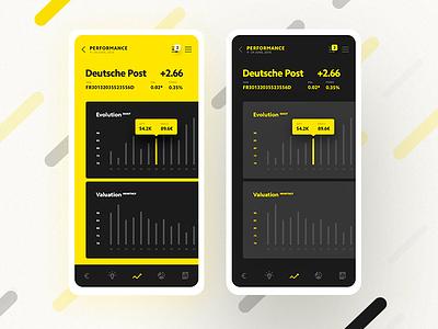 Performance - Details Screen magyari kalman screen design app graph stats mobile ui dark financial