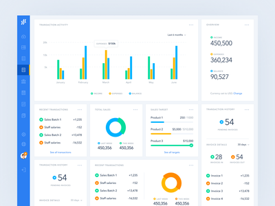 Dashboard Widgets light magyari dashboard design flat kalman costs invoices charts expenses graph stats analytics widgets dashboard