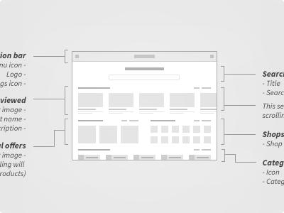 Low fidelity wireframe low fidelity wireframe plan blueprint ux ui simple minimal prototype