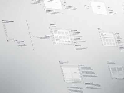 iPad lo-fi wireframe ipad ux ui wireframe plan component detail minimal simple greyscale interaction document experience