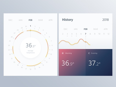 Thermometer App app mobile ui healthcare health medical light timeline history fever temperature thermometer