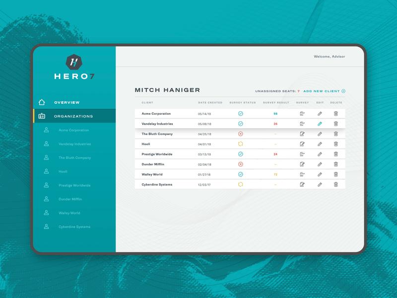 Hero7 uiux ui finance dashboard product design