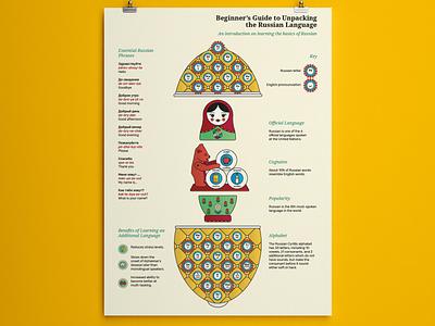 Russian Language Learning Infographics illustrator illustration iconography alphabet cyrillic infographic learning language russian