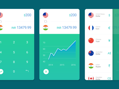 Currency Converter india popup keypad countries graph currency flag converter currency converter