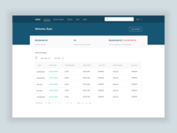 Floor It Admin Dashboard
