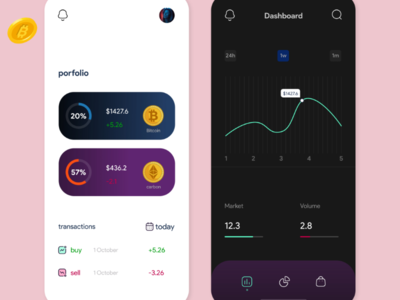 Digital currency app ui ux uidesign uxdesign