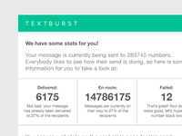 Textburst large send email stats