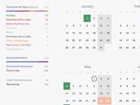 Timetastic calendar reporting