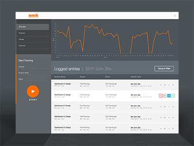 Averk Dashboard data visualization table design time tracking dataviz table design dashboard