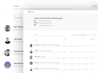 Freelancer Availability Tool, Vrend