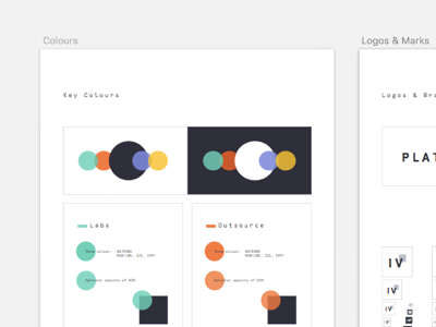 Branding WIP style guide style styleguide logo colours branding