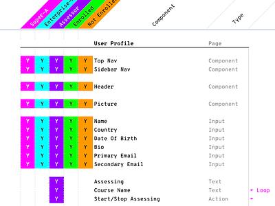 Information Architecture intaglio information architecture