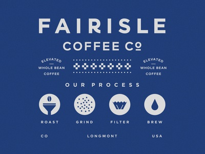 Fairisle Coffee Co