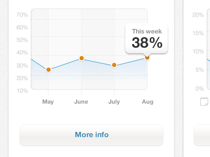 Line chart graph chart data visualization dashboard analytics information