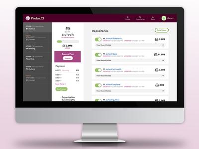 Continuous Integration Tool Organization View web app organization app dev tools