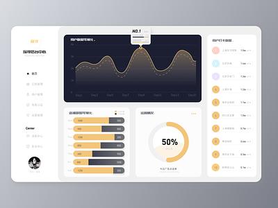 探寻后台首页设计 data visualization typography center ui ux cover design