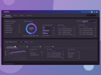 TaskPro - Task Management Dashboard