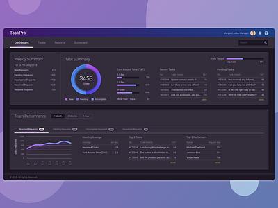 TaskPro - Task Management Dashboard management manage web user interface web application web design ux ui dashboard