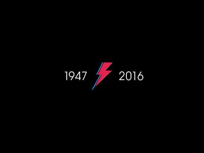 Changes artist music bolt lightning rip bowie david