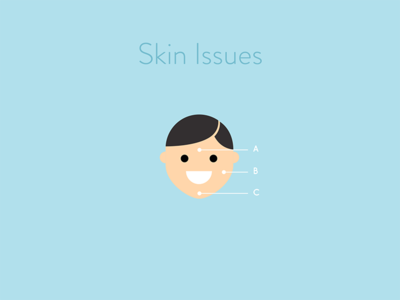 Problematic Skin Areas