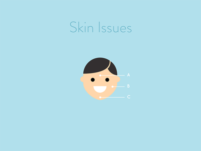 Problematic Skin Areas curology acne dermatology skin male illustration