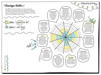 Design Skills worksheet skillshare offsite worksheet visual design skills design handlettering illustration
