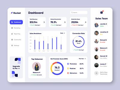 Rocket: Sales Dashboard web ui design uidesign ux  ui uxui sales tool sales dashboard sales page sales finance webdesign web design minimal product design app ux design uxdesign ux design
