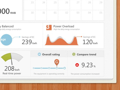 Monthly Analysis dashboard ui icon kingyo dashboard building energy management system