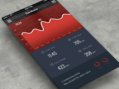 Energy Monitor UI