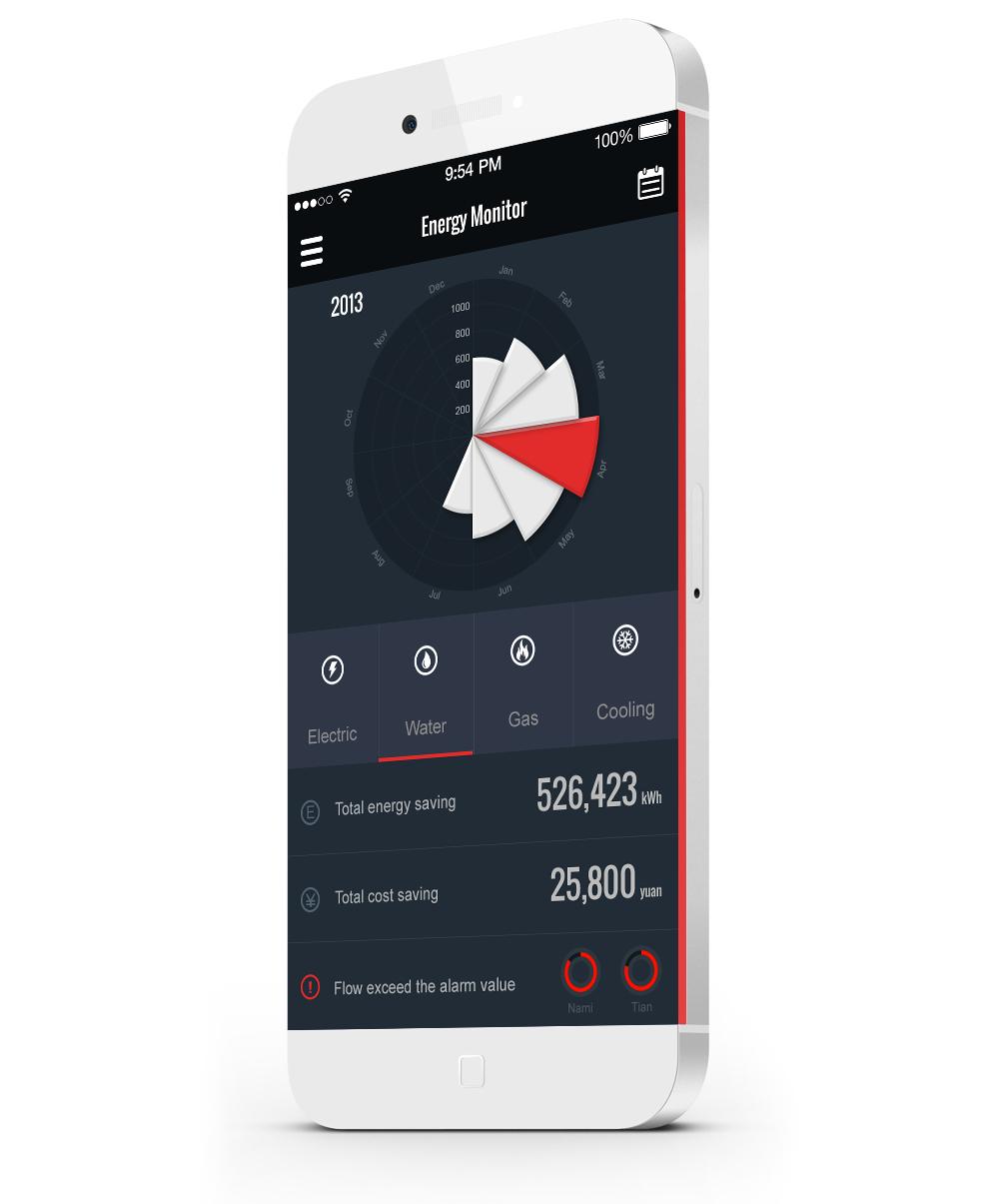 Energy monitor iphone6