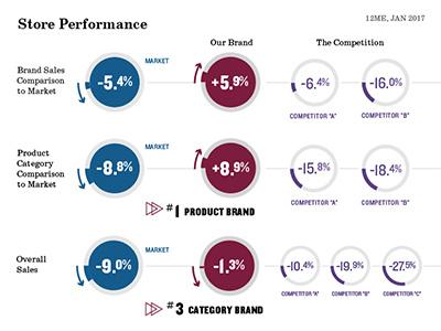 Infographics Sample illustration infographics