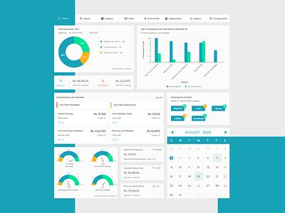 KPI Set for Financial Website data dataviz finance visualization chart art flat nepal branding website design ux ui