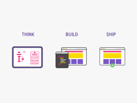 Think Build Ship - Icons