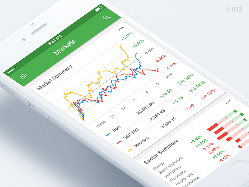 Google Finance #012 by Digital Science on Dribbble
