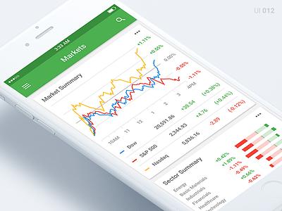 Google Finance #012 stocks ios app finance ui daily