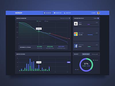 Heresy - Workflow and analytics platform graphs charts analytics dashboard platform sales design web app ux ui