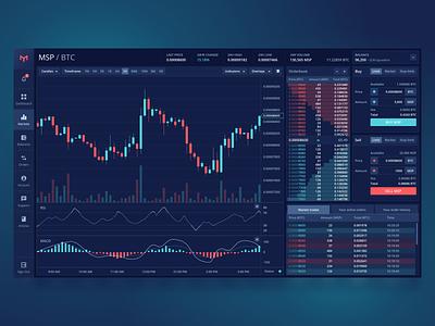 Mothership Cryptocurrency Exchange platform app mothership bitcoin trading currency crypto cryptocurrency exchange dashboard design ux ui