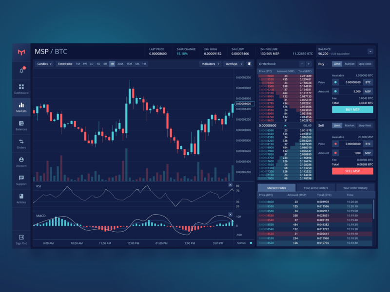 Mothership Cryptocurrency Exchange by Digital Science on