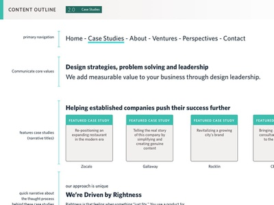 Website Content Outlines design responsive website agency branding agency landing page web design freelance ui design interface user interface ux
