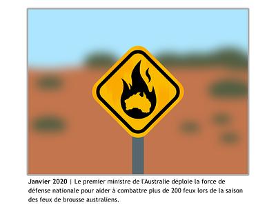 January 2020 2020 wildfires bushfire australia nature news design vector illustration