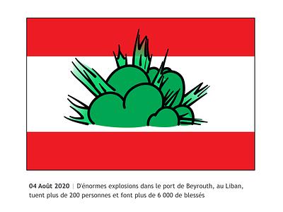 August 2020 worstyearever explosion lebanon beyrouth beyrouth 2020 design vector illustration