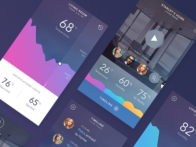 Angee App dark security timeline blue purple motion graph behance interaction mobile app ios