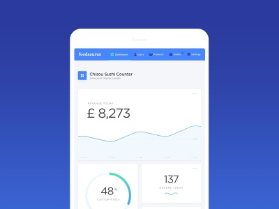 Foodsaurus - Dashboard graph blue app dashboard tablet
