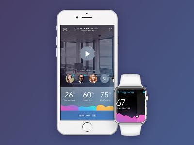 Angee iOS & Apple Watch App graphic smart home camera apple watch app ios