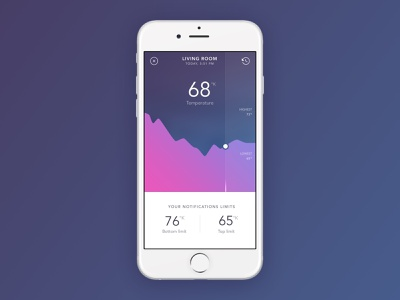 Angee - Temperature temperature blue purple design mobile ui iphone app ios gradient graph