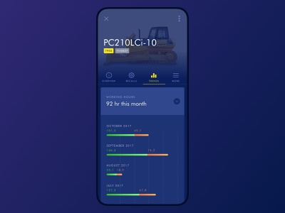 Komatsu - Machine Health App machine badges mobile ui web app iphone blue graph
