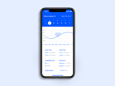 Tide App time scrubber time scrubber data tides tide app mobile ui mobile ui vector made with figma figma
