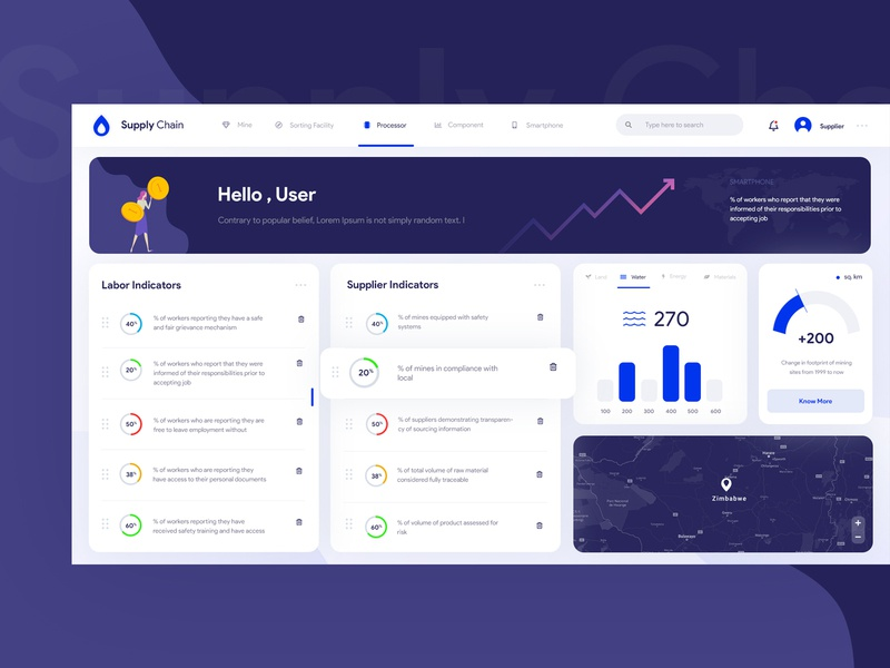 Supply Chain Dashboard Interface Design web business photoshop design mockup ux ui layout admin panel backend admin dashboard dashboad admin