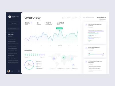 TopSurvey – Survey App Dashboard for Web